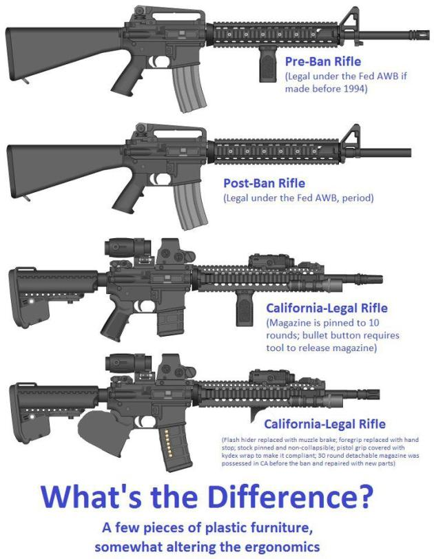 assault weapons ban expires essay Melissa block (npr): let's start with the assault weapons ban that does appear to be dying in the senate is the white while congress permitted the 1994 assault weapons ban to expire in 2004, proposals to renew the federal ban surface periodically http://smartgunlawsorg/assault-weapons-policy- summary/#state 8.